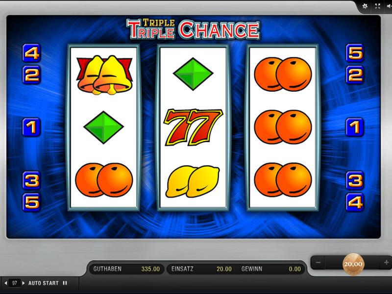 Triple Chance Slot Übersicht: der 3-Walzen-Slot kostenlos spielen ohne Anmeldung