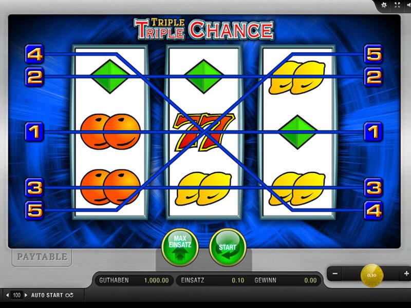 Triple Chance Kostenlos Spielen Ohne Anmelden